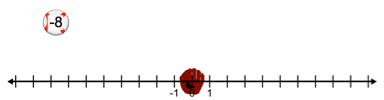 Catch a Bouncing Ball - Integers Image