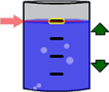 Pouring Containers Image